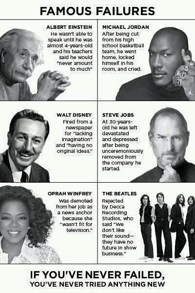 famous failures before succeeded