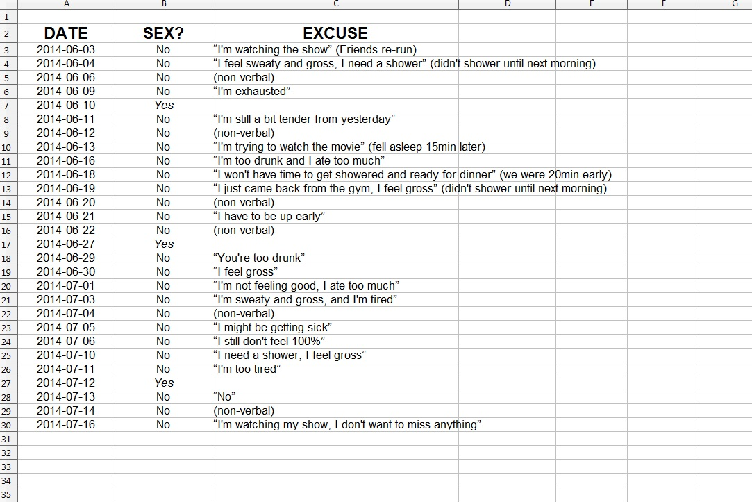 husband makes sex spreadsheet excuses