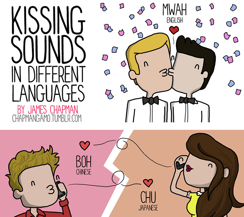 how things sound in different languages