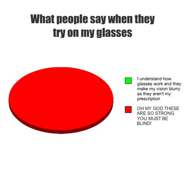 funny honest charts