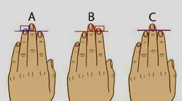 finger length personality test