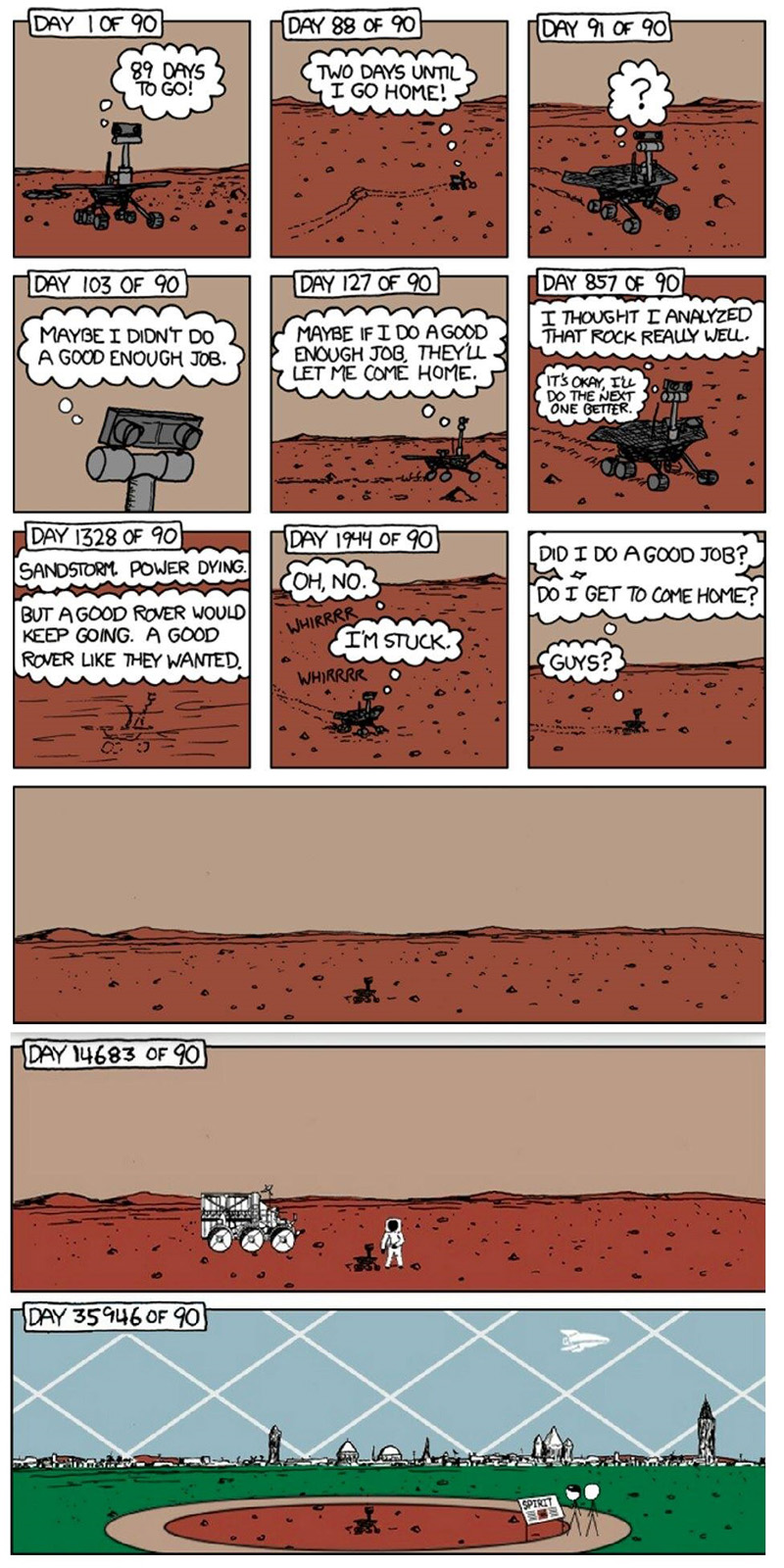 mars rover comic emotional ending