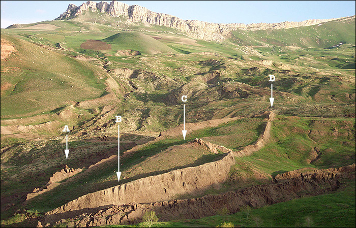 Image result for mount ararat noah's ark