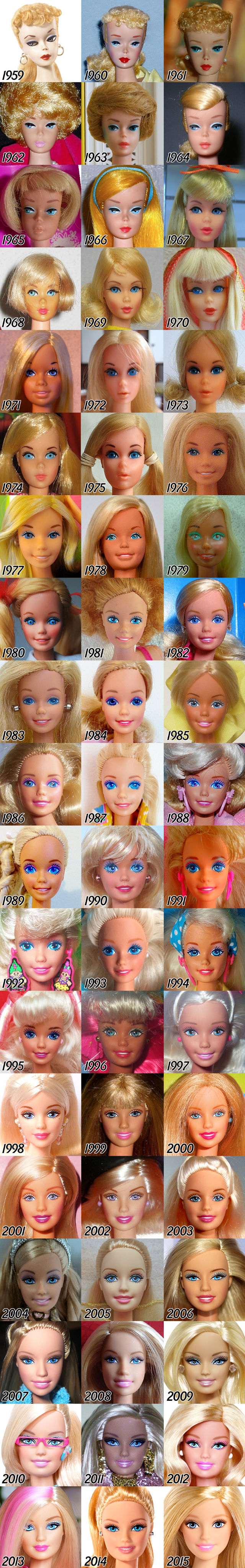 evolution of barbie face