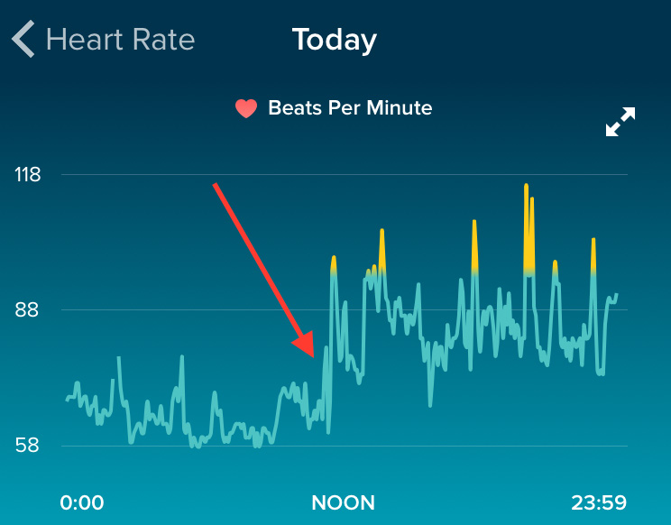 fitbit records breakup heart rate
