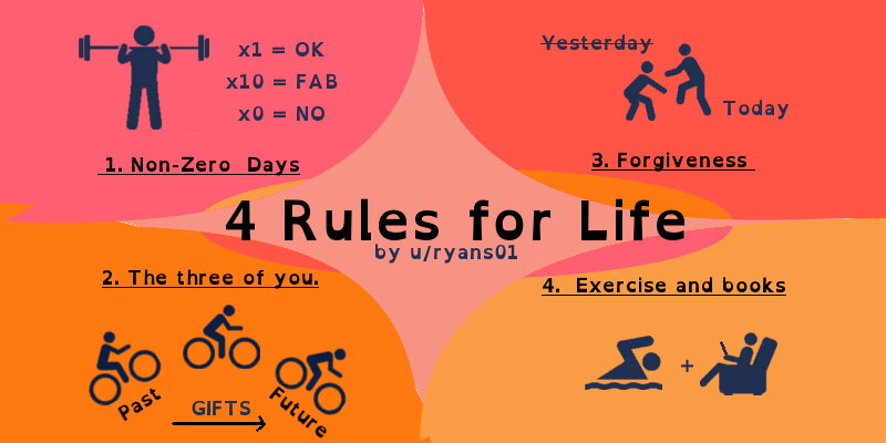 four rules for life