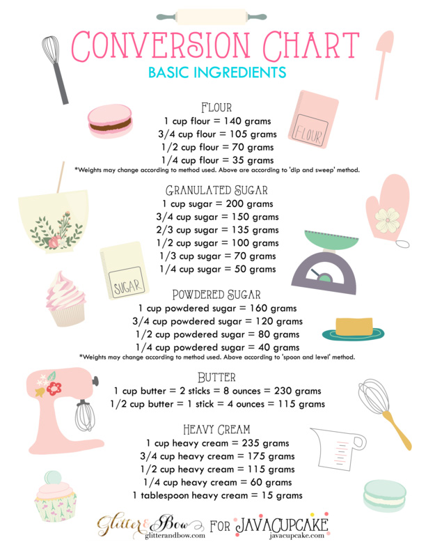 baking cheat sheets