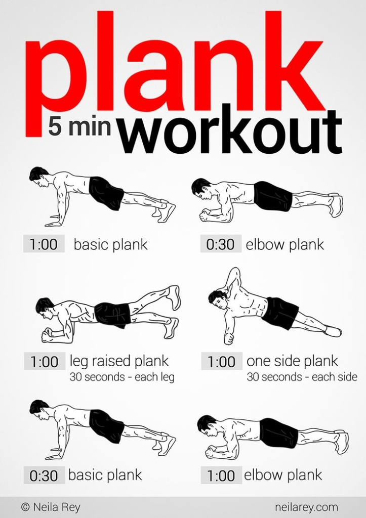 why you should do planks every day