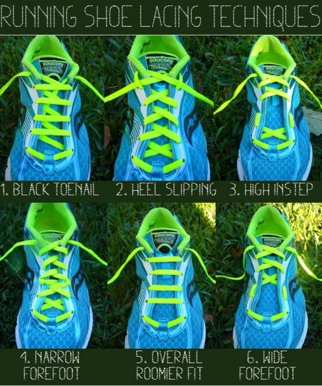 shoe lacing techniques or different types of feet