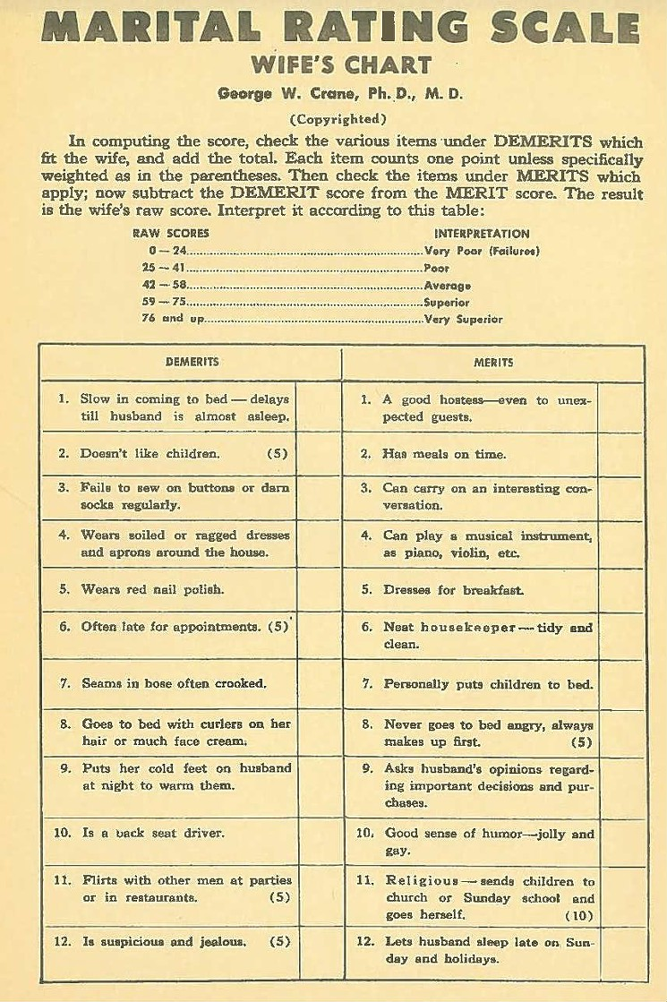 wife rating chart 1930s