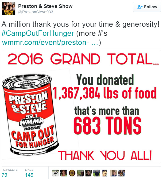 canned food drive 1 million pounds of food 683 tons