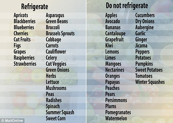 fruits not to be in fridge