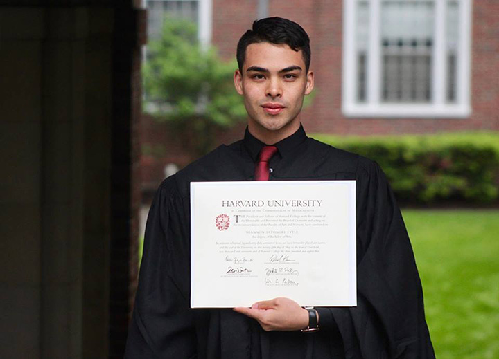 Harvard Grad Explains What He Went Through To Succeed In. Birthday Photo Frame Collage. Food Drive Flyer. Save The Date Designs. Road Map Template Powerpoint. Flyer Template Free Download. Alex And Ani Graduation Bracelet. Printable Raffle Tickets Template. Online Psychology Graduate Programs