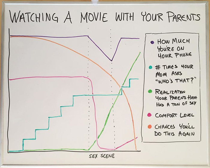 funny honest charts about life