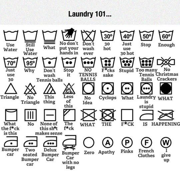 what does the triangle symbol mean in washing instructions