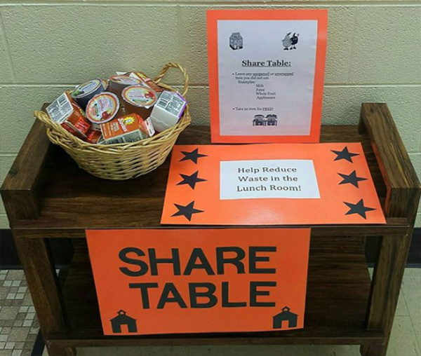 share tables at schools